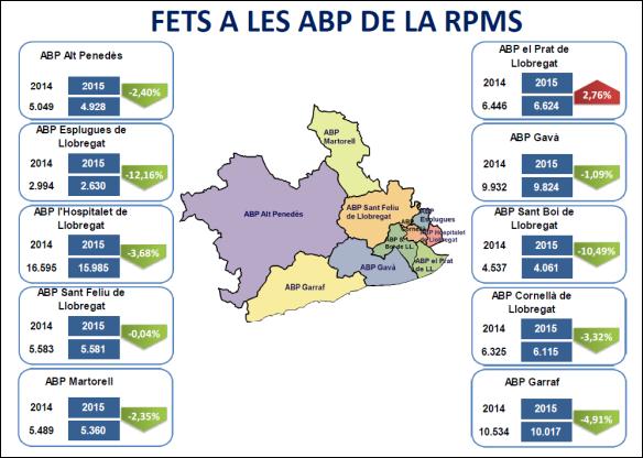 Mapa del descens dels delictes per comissaries // Mossos d'Esquadra